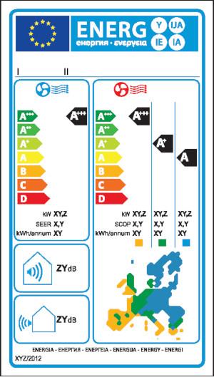energieeffizienz klimaanlage